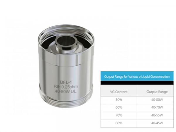 BFL-1 Coils 0,25 Ohm 5 St. Pckg